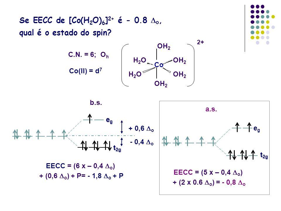 Se EECC de [Co(H2O)6]2+ é - 0.8 Do, qual é o estado do spin